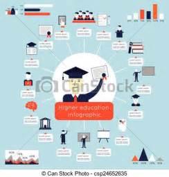 Higher Education Clip Art Free