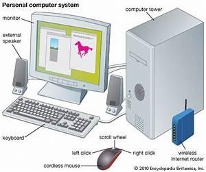 computer - Kids   Britannica Kids   Homework Help