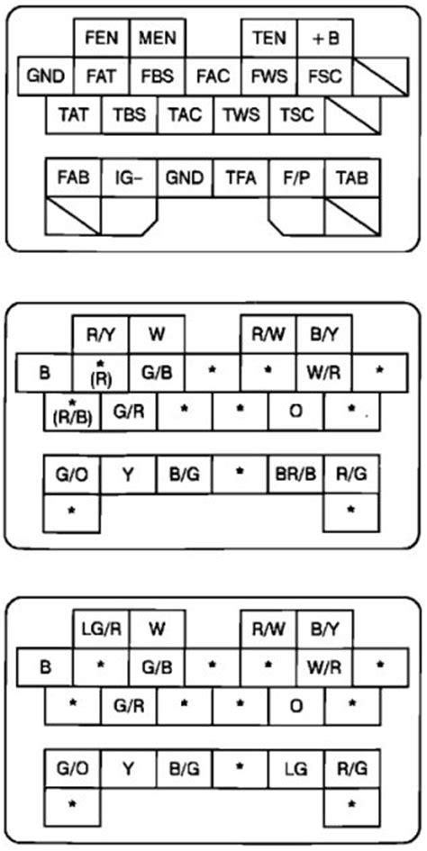 diagnostic trouble code dtc p2135 definition html autos weblog