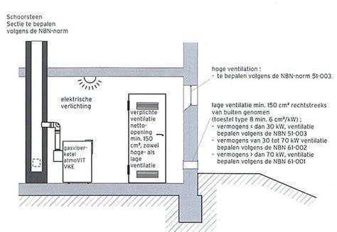 Schouw Condensatieketel Wetgeving by Verdunningsfactor Tuberen Schouwen Criteria Voor Een