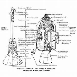 Apollo 1 Space Program - Pics about space