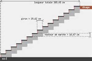 Norme Marche Escalier by Robot Grimpeur De Marches Technomuzillac 3eme