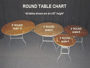 6 foot round table top 5ft round table special event wedding and party rental