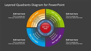 Free Circular Layered Diagram For Powerpoint