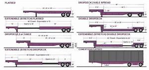 Truck Services  U0026 Equipments