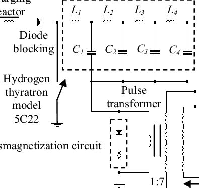 Typical Circuit The Line Type Modulator With Pulse