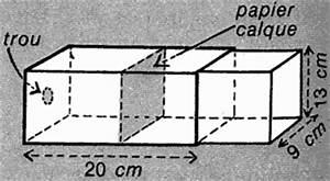 observer taches solaires eclipses et venus With fabriquer une chambre noire en carton