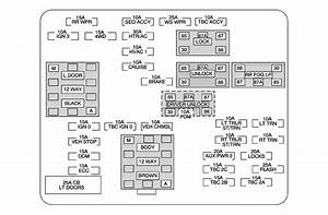 2005 Chevy Trailblazer Fuse Box Diagram  U2014 Untpikapps