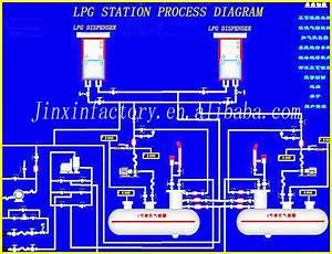 60000 L Lpg Gas Station   Bulk Gas Tank On Sales    Lpg Skid