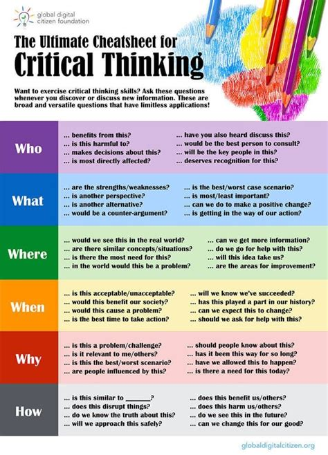 developing critical thinking skills  business ilt