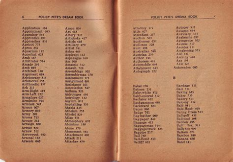 Policy Pete's Dream Book (1933)  Digital Harlem Blog