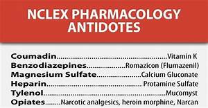 Carb Food Chart Nclex Pharmacology Antidotes Cheat Sheet Nclex Quiz