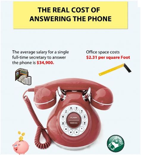 how to answer the phone how to best answer the phone when you re doing customer