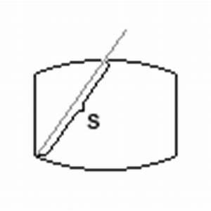 Volumen Fass Berechnen : visiermethode ~ Themetempest.com Abrechnung