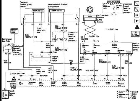 Wiring Diagram Chevy Malibu Dashboard Library