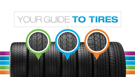 A Guide To Tires