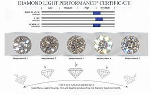 what do diamond color letters mean docoments ojazlink With diamond clarity letters