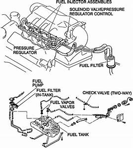 Solved  Where Is The Fuel Filter Located On The 1996