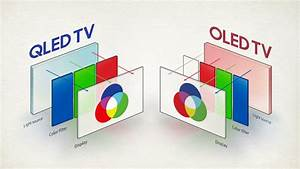 Qled Vs Oled : qled vs oled what s the difference gearopen ~ Eleganceandgraceweddings.com Haus und Dekorationen