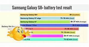Samsung Galaxy S8 Edge Ohne Vertrag : test akku laufzeit iphone 7 plus schl gt samsung galaxy s8 ~ Jslefanu.com Haus und Dekorationen