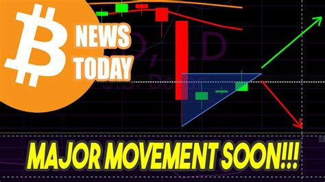 This is actually amazing for bitcoin! Will Bitcoin Crash Or Recover This October 2018? Bitcoin News Today - YouTube