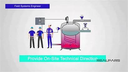 Automation Job Engineering Engineer Industrial Types Realpars