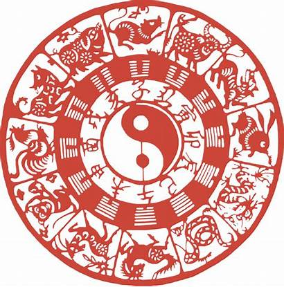 Chinese Meaning Behind Zodiac Prophet Tarot True