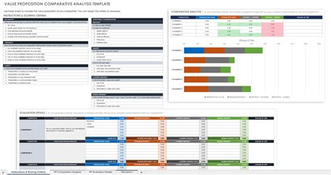competitors price analysis report template free competitive analysis templates smartsheet