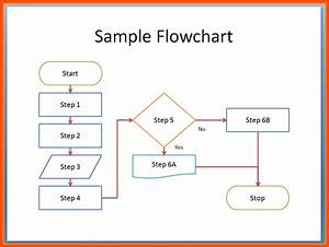flowchart examples in word create a flowchart With flow charts templates for word