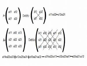 Determinante Berechnen 2x2 : algebra lineal ~ Themetempest.com Abrechnung