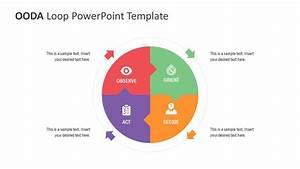 Powerpoint Strategy Ooda Loop Diagram