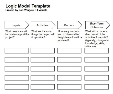 logic model template peerpex