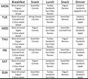 Why I Think Meal Plans Fall Short
