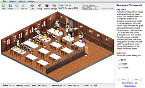 Living Room Candidate Analysis Answers by Interactive Restaurant Management Sim For College