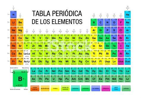 de alta calidad element negro 256185 zapatillas de deporte hombre dyfcvrc tabla periodica de los elementos periodic table of elements in language on white