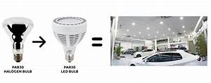 The ultimate commercial led bulb replacement guide