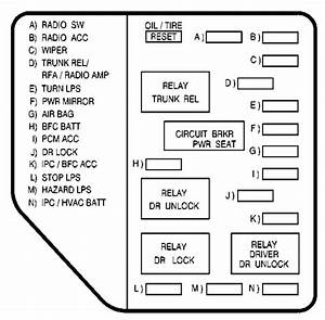Pontiac Grand Am  2000  - Fuse Box Diagram