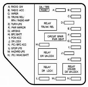 1999 Grand Am Fuse Box Diagram 25849 Netsonda Es