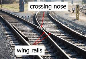 A picture of a rigid crossing. The wing rails and the ...