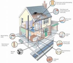 upstairs bathroom plumbing diagram pive house diagram With plumbing upstairs bathroom