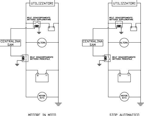 batteria supplementare per sistemi stop start su mercedes notiziario motoristico
