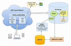 Diagram  Sap Diagram File Xm11619 Full Version Hd Quality