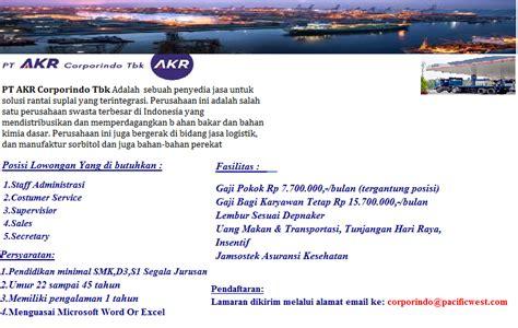 ptakr corporindo tbk industrial company jakarta