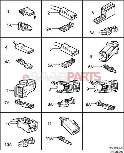 Auto Wire Connectors Types