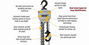 Roughneck Manual Chain Hoist