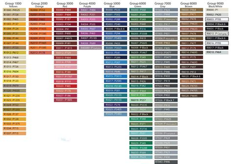 pantone in ral data infills top 8 ideas about pantone color