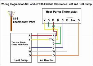 Thermostat Wiring Heat Pump - Complete Guide