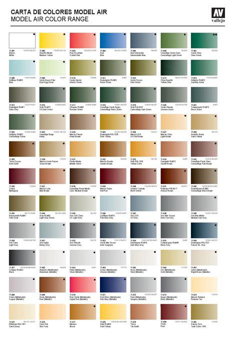 Vallejo Model Colour Paint Chart Todayssorg