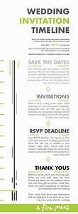 wedding invitations when should you send out wedding With when to send out wedding invitations to overseas guests