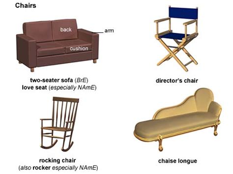 Settee Pronunciation by Back 1 Noun Definition Pictures Pronunciation And